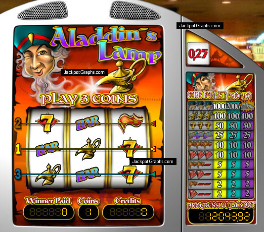 Imperial Casino Casino Party Games