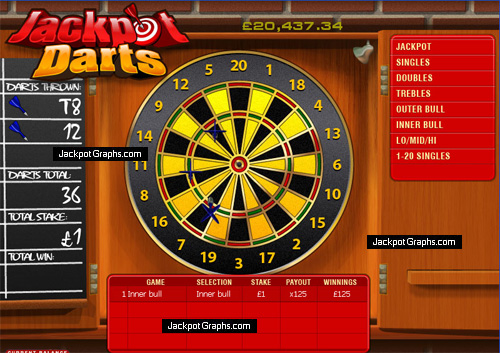 Play Jackpot Darts $1 at Fly Casino