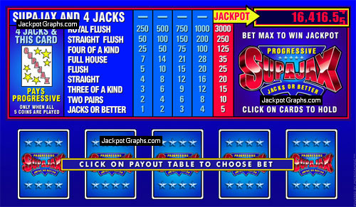 Play SupaJax at Gaming Club Casino