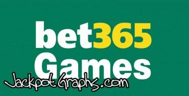 Games Bet365