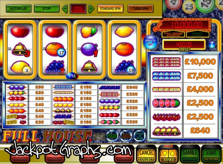 Turbo slot machine online