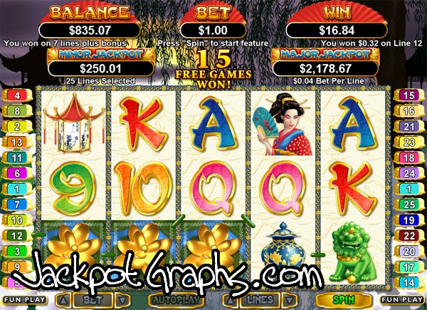 Free slot online games golden lotus