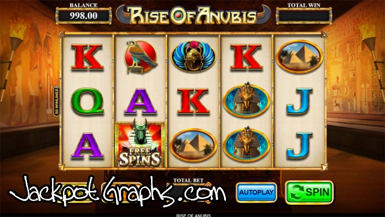 Anubis slot machine