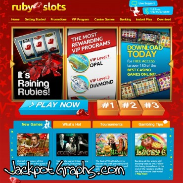 Ruby Slots Casino Instant Play