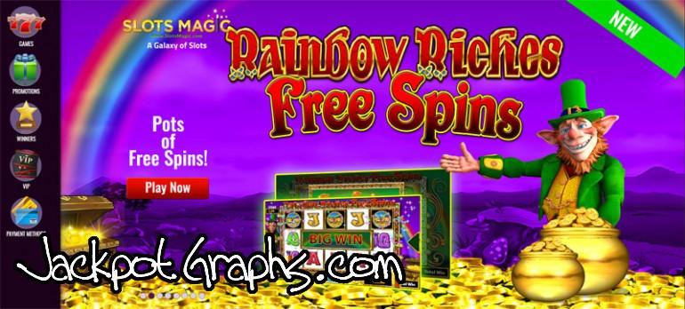 777 casino paypal