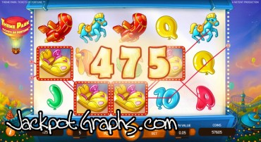 online casino slot machines theme park online spielen