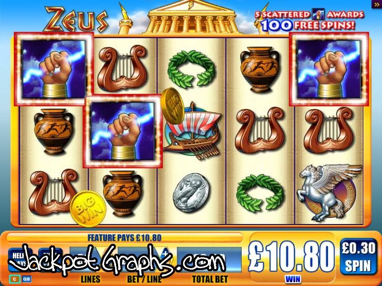 Zeus casino slot game free